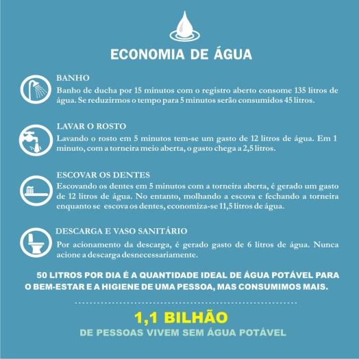 economia_de_agua_