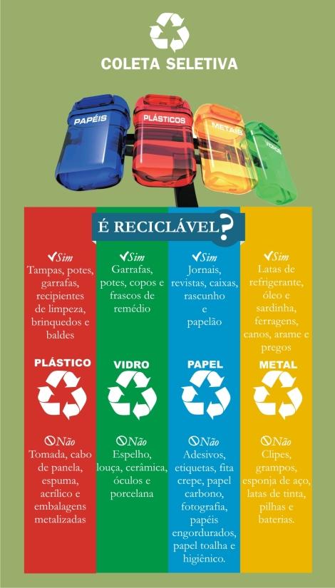 post_reciclagem
